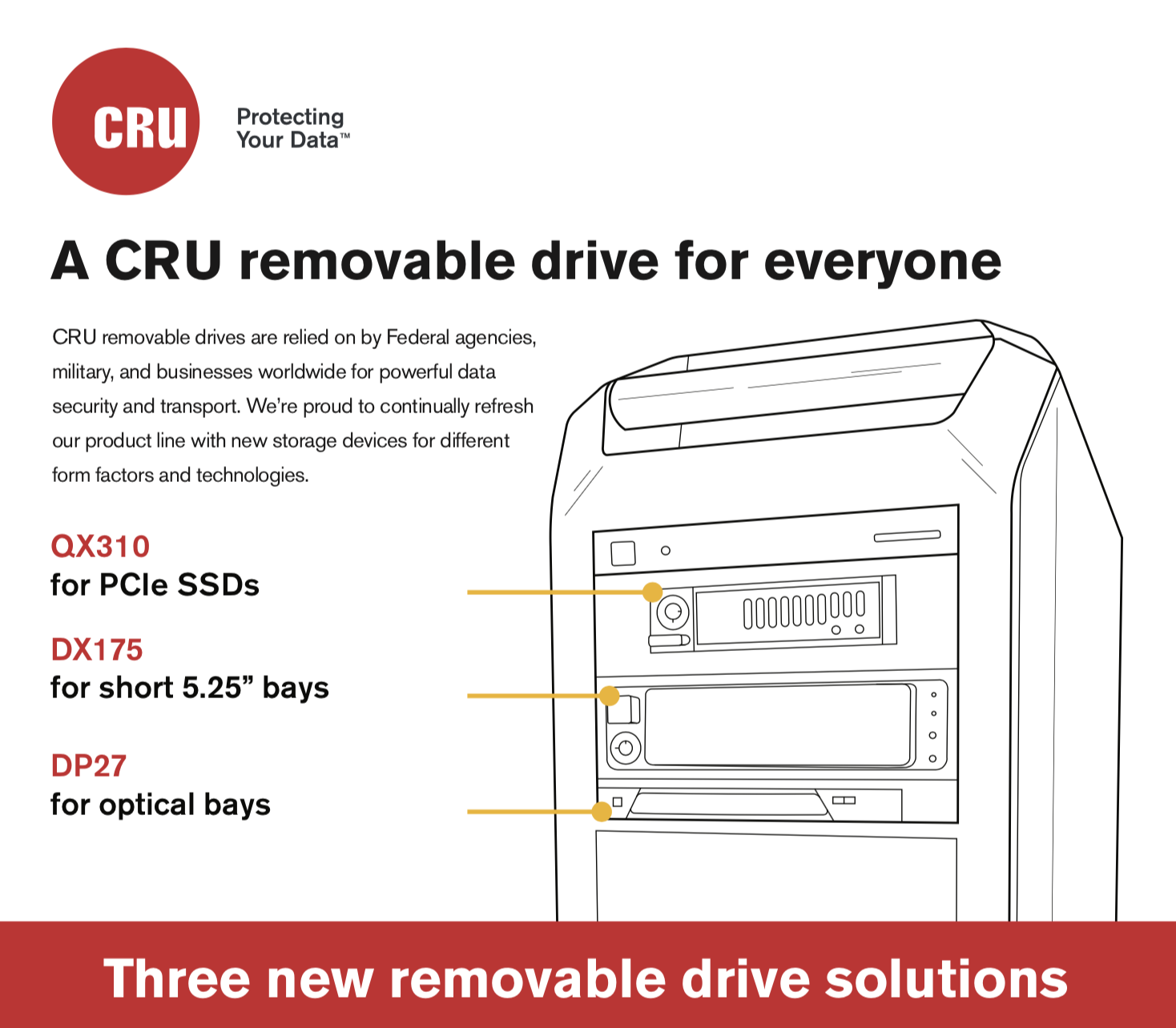 A_CRU_Removable_Drive_for_Everyone