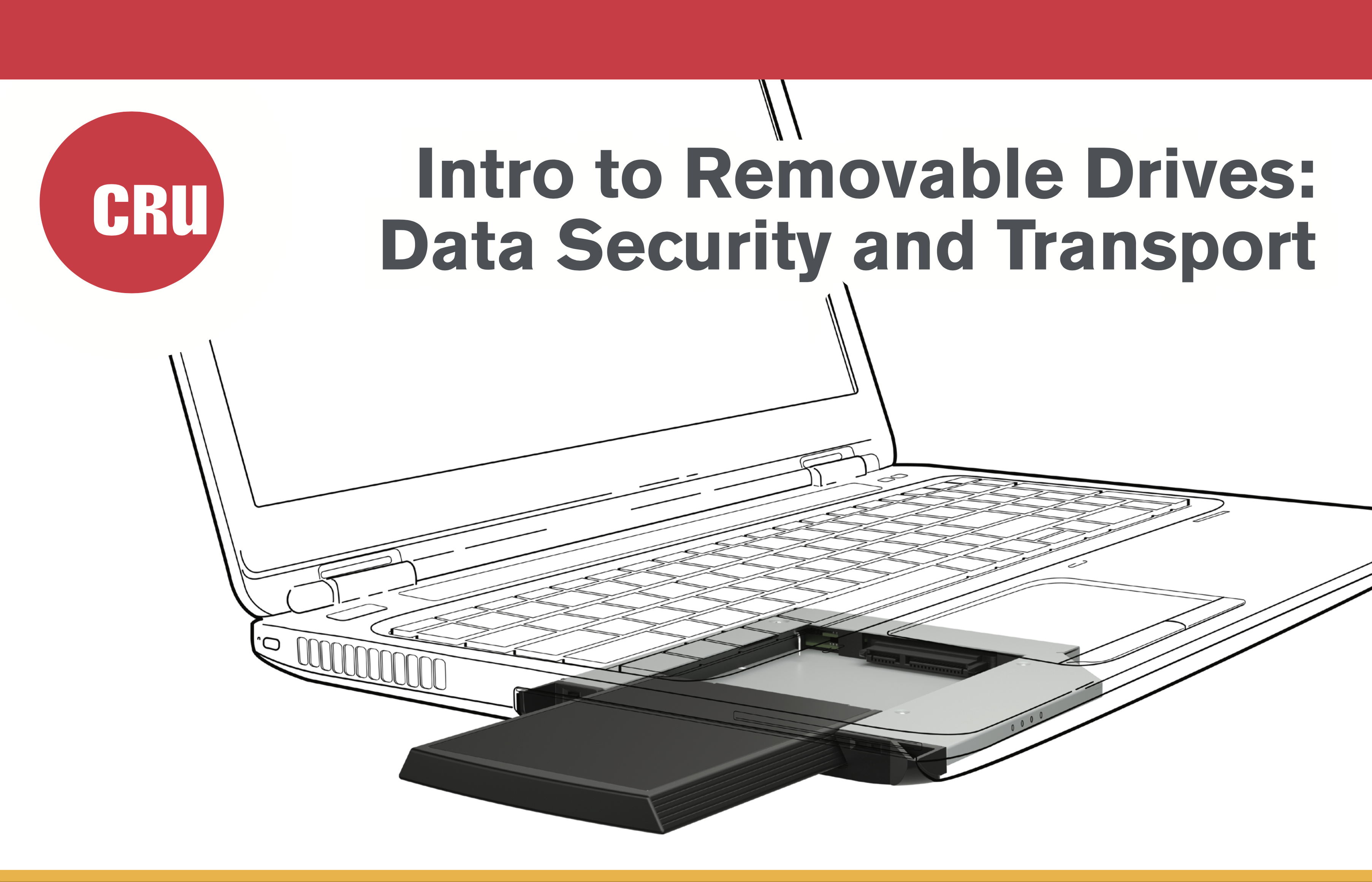 Intro to Removable Drives ebook