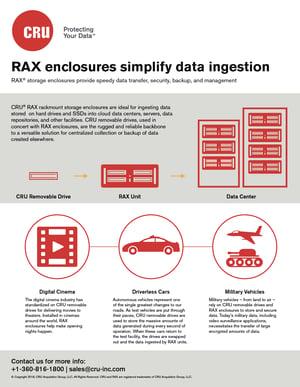 RAX Uses
