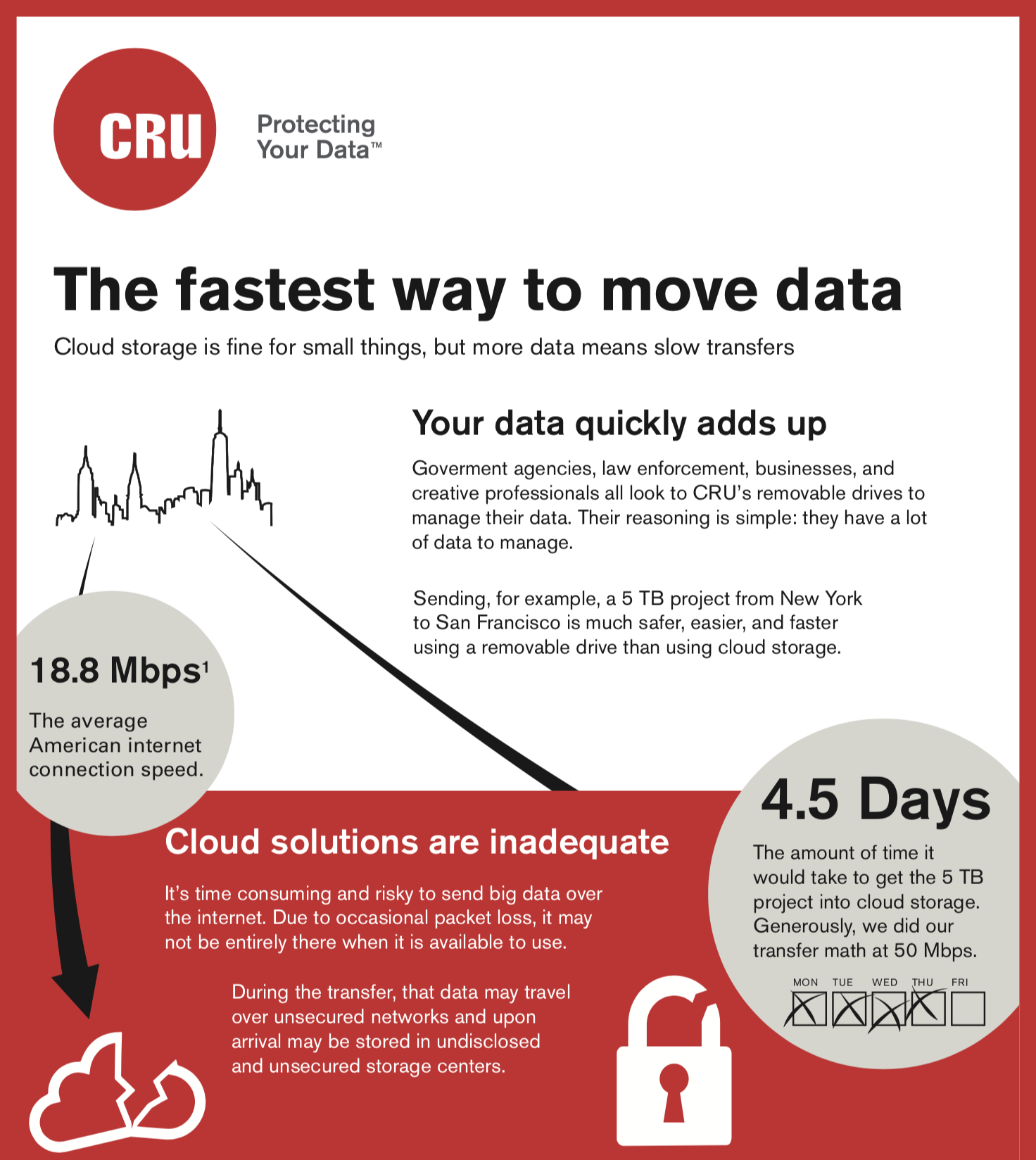 The_Fastest_Way_to_Move_Data.png